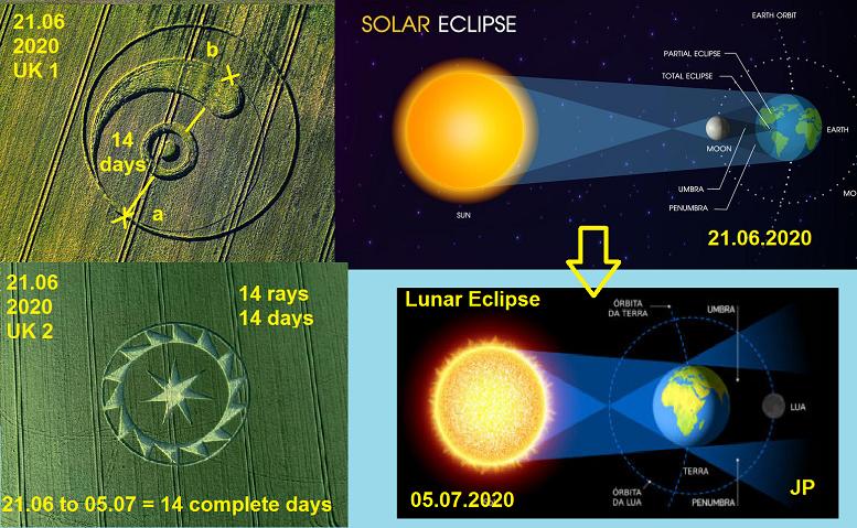 jonas23062020a Resumen de los Últimos Crop Circles reportados