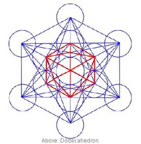 sacred_dodecahedron