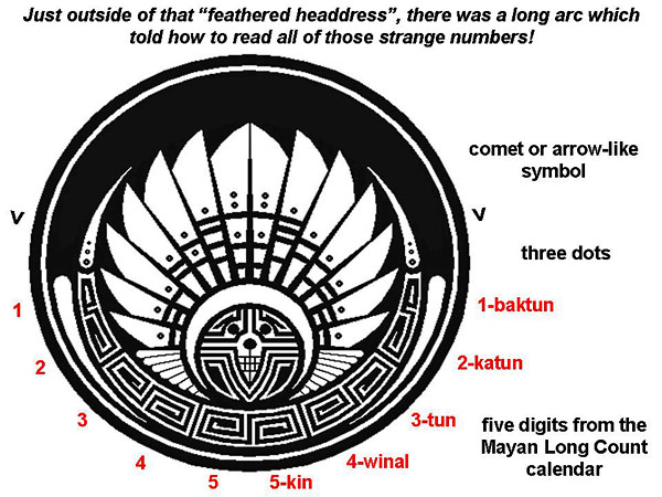 The Quetzalcoatl Headdress Of July 5 2009 Showed Symbols From An